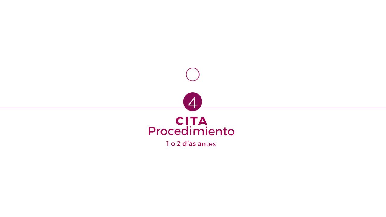 4. Cita del procedimiento